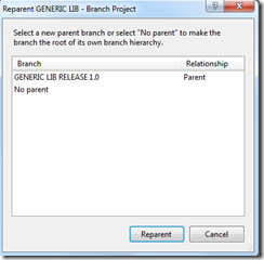 Reparent of a TFS Source Controlled Branch. Why and How ! (6/6)