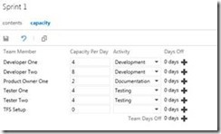 TFS as perfect tool for Scrum (Part 3) – Sprint Planning (6/6)