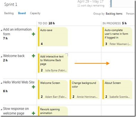 TFS as perfect tool for Scrum (Part 4) – Sprint (1/3)