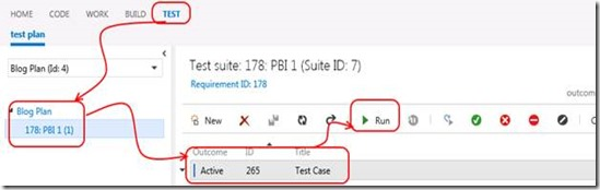 TFS as perfect tool for Scrum (Part 4) – Sprint (3/3)